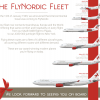 The FlyNordic Fleet 1999