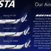 VESTA - Boeing 737 Next Generation Family