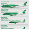 Emerald Stratos Magazine Fleet Page
