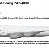 "Japan Airlines (JAL) Boeing 747-400D ""Sky Cruiser"""