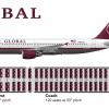 Airbus A320-200 | 1994