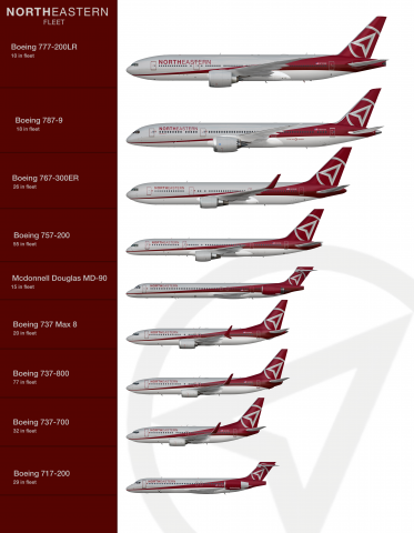 Northeastern fleet 2016