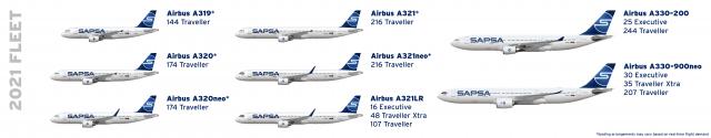 2021 mainline fleet