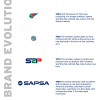 Evolution of the brand: 1945-present