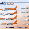 Viasa Current Fleet