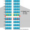 periwinkle Boeing 737-300 Aircraft Seating Chart