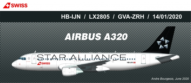 Swiss A320 JAN2020