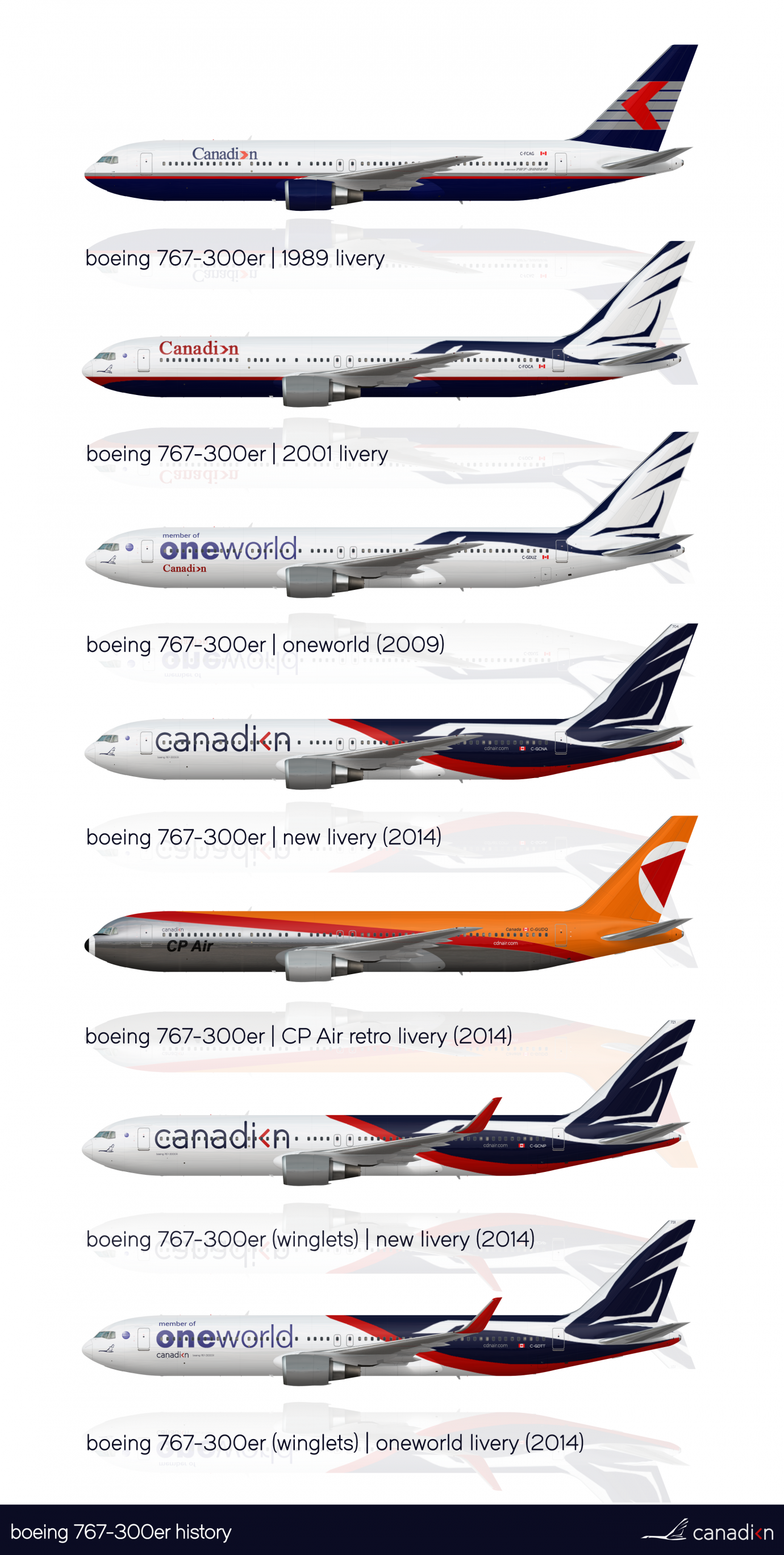 Canadian Airlines 767 Livery History Canadian Airlines