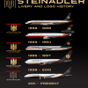 Steinadler livery history