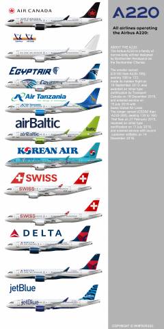 A220 Poster