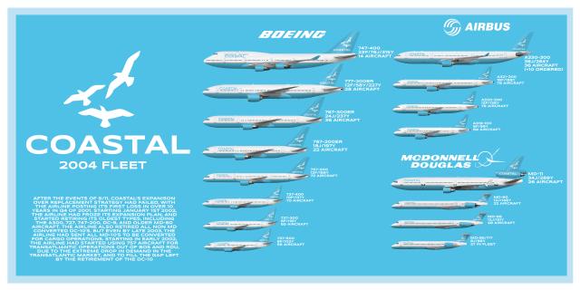 Coastal 2004 Fleet