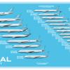 Coastal 2001 Fleet