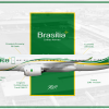 Brasília Linhas Aéreas | Airbus A330-900neo
