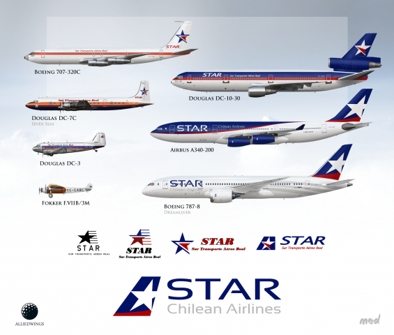 STAR Chilean Airlines Fleet History